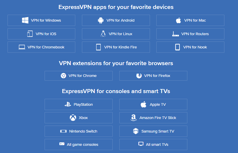 الصورة 15: الأجهزة وأنظمة التشغيل المتوافقة مع ExpressVPN