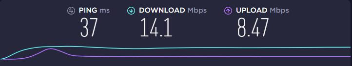 الصورة 5: نتائج اختبار سرعة الإنترنت قبل استعمال الVPN
