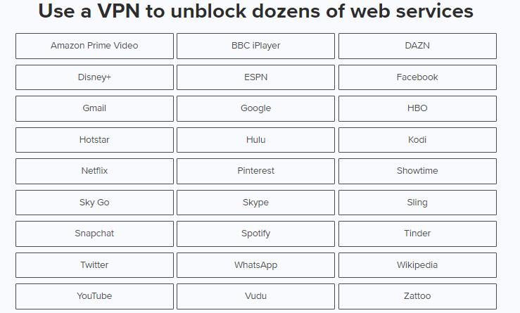 الصورة 8: قائمة المواقع التي يمكن لExpressVPN اختراق حجبها